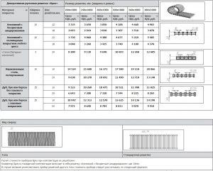 Декоративная рулонная решетка Дуб, бук или береза без лакового покрытия (20х260х1000)