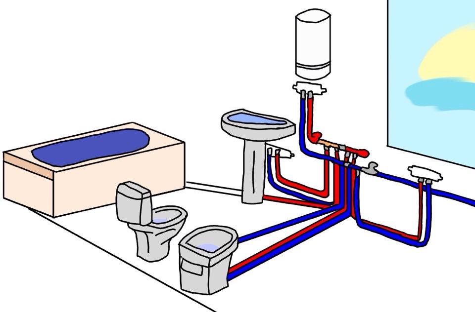 Подбор оборудования для отопления и водоснабжения