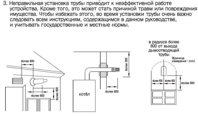 Как устанавливать газовый котёл